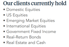 Nest Wealth Asset Classes
