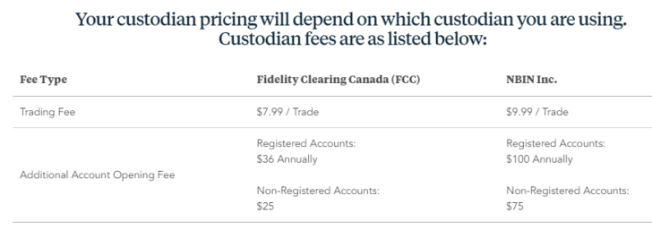 Nestwealth Custodian Fees 2
