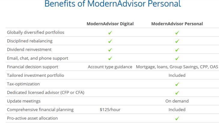 Modern Advisor Personal