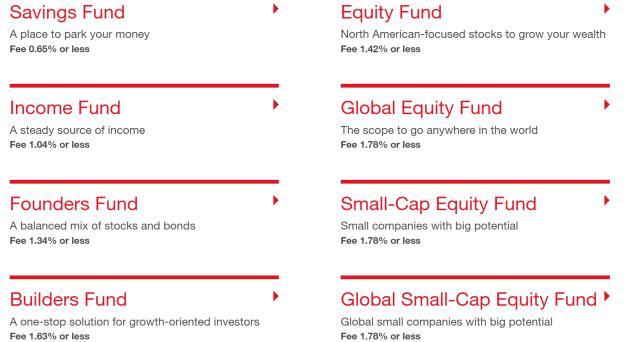 Steadyhand Funds List